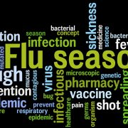 WholeFamilyMD Blog Cold Flu Season
